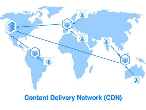 CDN là gì? 4 lợi ích to lớn của CDN mang lại cho website của bạn 1