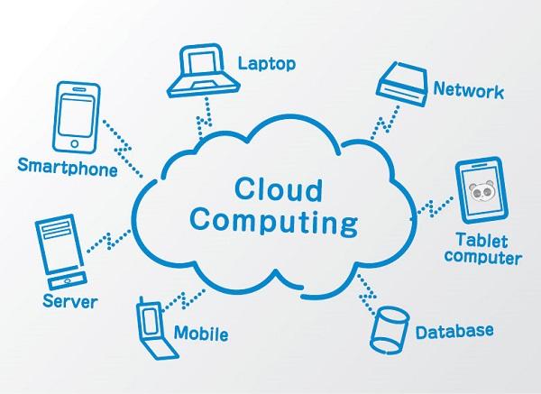 Cloud Computing là gì? Các mô hình triển khai Cloud Computing (1)