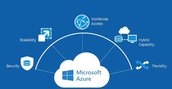 Microsoft Azure là gì? Hướng dẫn cách sử dụng Microsoft Azure 2