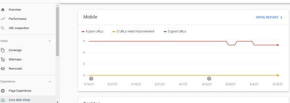 Core Web Vital update vào tháng 6 tới có ảnh hưởng gì đến SEO? 1