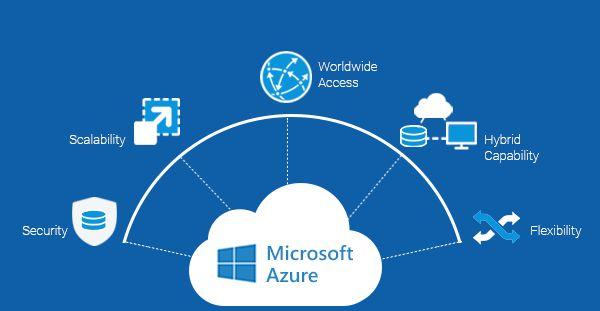 Hướng dẫn cách đăng ký và sử dụng Microsoft Azure từ A-Z 1