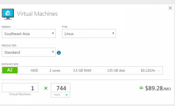 Hướng dẫn cách đăng ký và sử dụng Microsoft Azure từ A-Z 13
