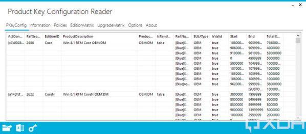 Phiên bản Windows nào được nâng cấp lên Windows 11 miễn phí?2