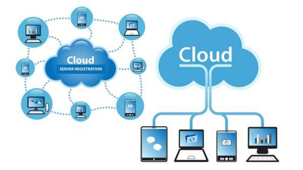 """Các nhà cung cấp dịch vụ Cloud Server """"quen mặt"""" nhất hiện nay 1"""