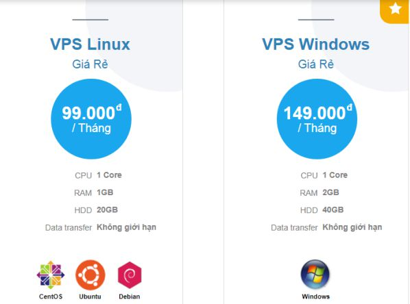 Ở đâu cho thuê VPS giá rẻ nhất Việt Nam, đảm bảo chất lượng?2