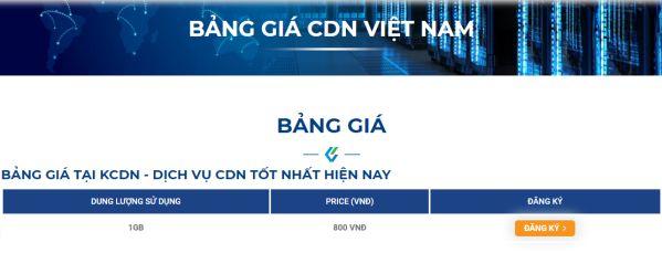 Giải đáp: Dịch vụ CDN nào tốt và chất lượng nhất hiện nay? 2