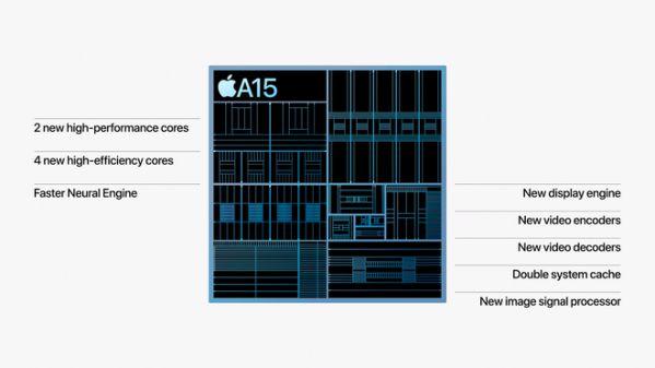 NÓNG HỔI: iPhone 13 Series vừa ra mắt có những điểm gì nổi bật? 5